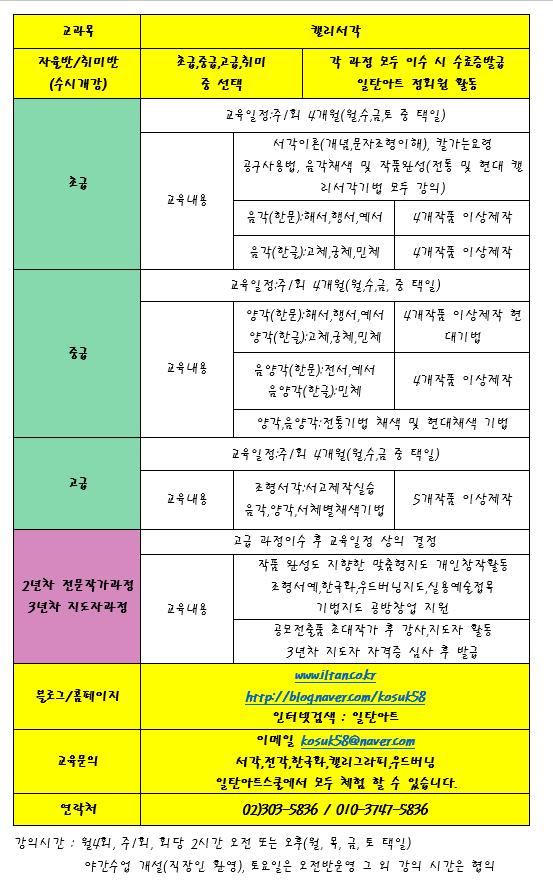 일탄아트 서각 배우기